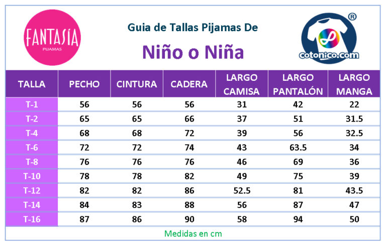 Tabla-de-Tallas-Pijamas-De-Ninos